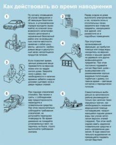 как действовать во время наводнения