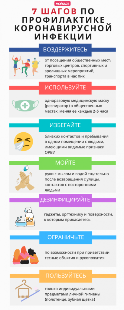 7_shagov_po_profilaktike_koronavirusnoj_infektsii_1-1-e1585038664536